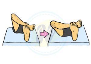 股関節痛 セルフチェック